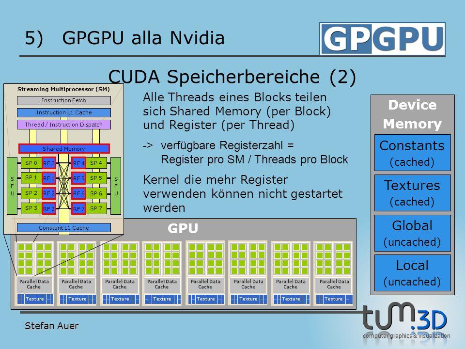 Streaming Multiprocessor (SM)