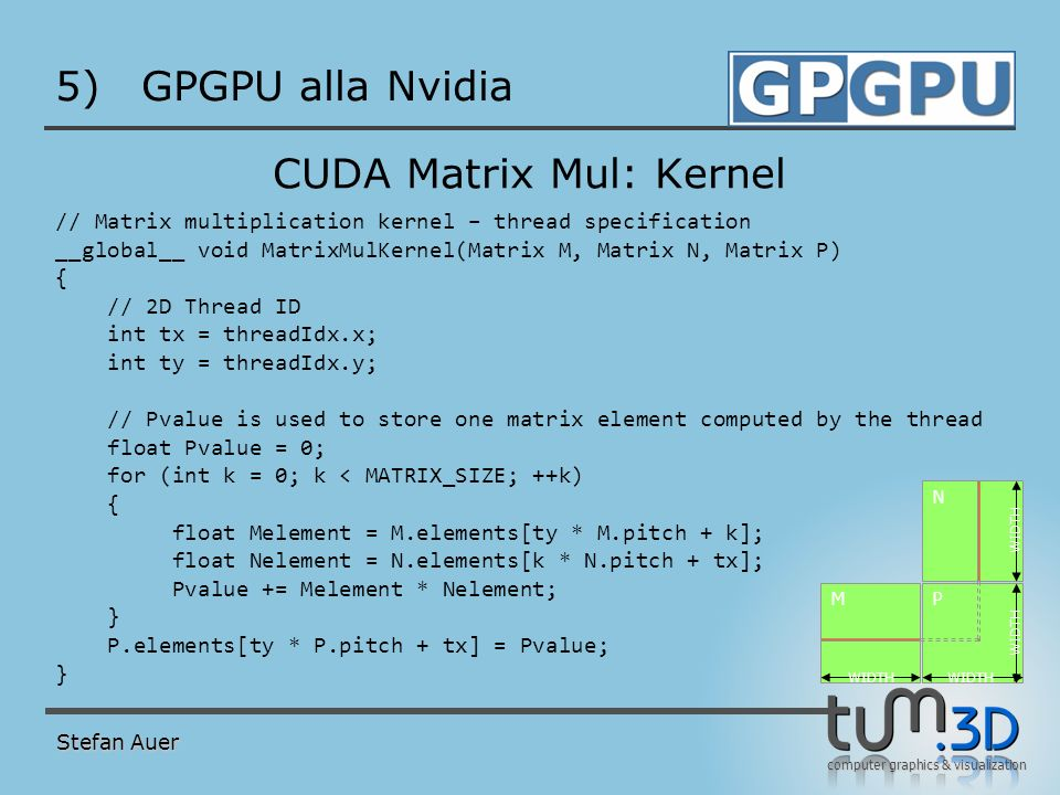 CUDA Performance Guidelines