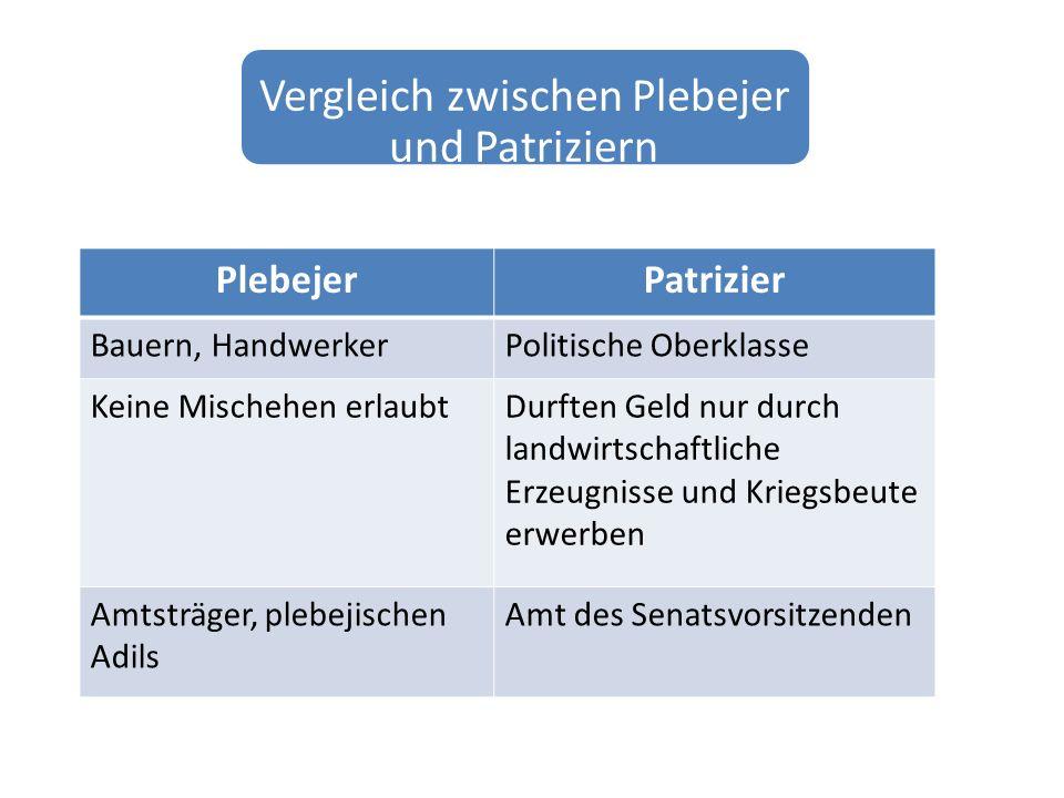 Vergleich zwischen Plebejer und Patriziern