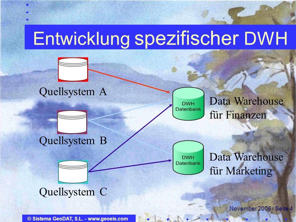 Entwicklung spezifischer DWH