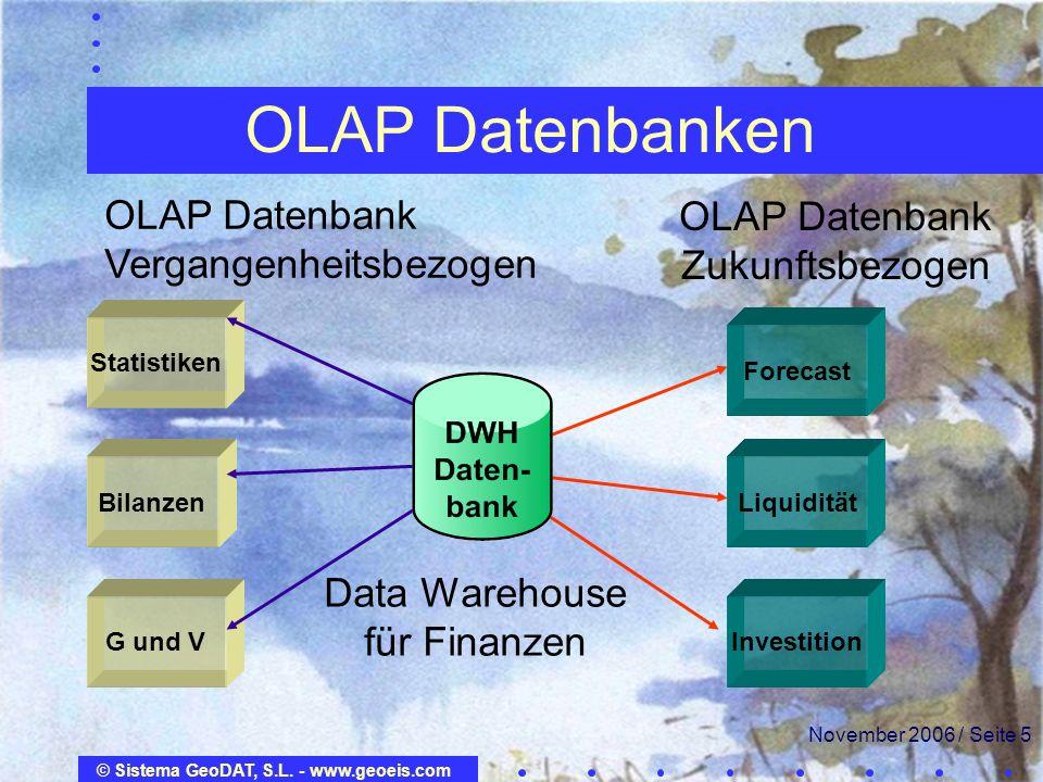 OLAP Datenbanken OLAP Datenbank OLAP Datenbank Vergangenheitsbezogen
