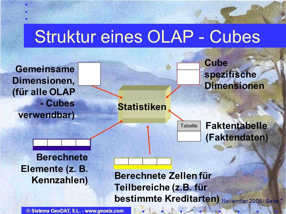 Struktur eines OLAP - Cubes