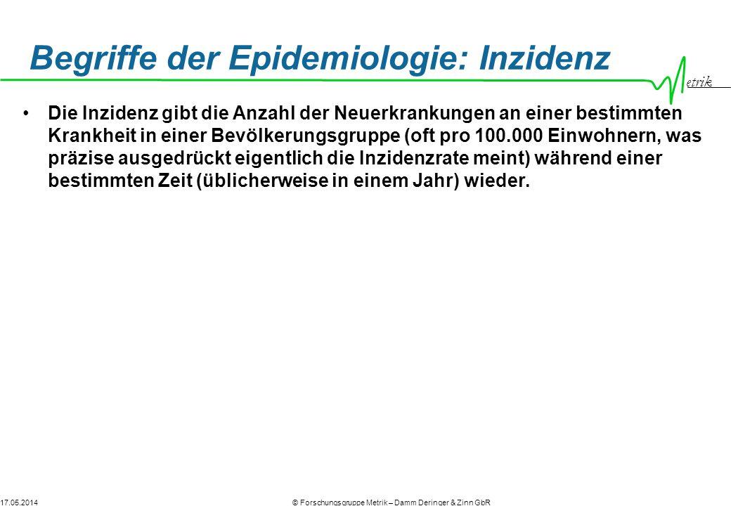 Begriffe der Epidemiologie: Inzidenz