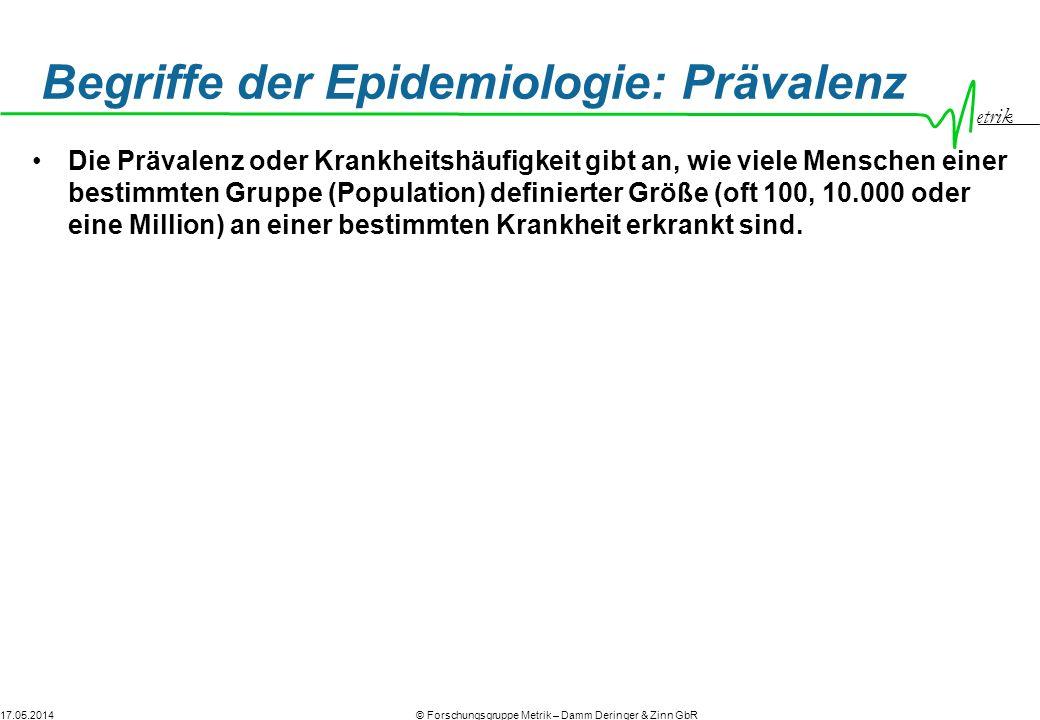 Begriffe der Epidemiologie: Prävalenz
