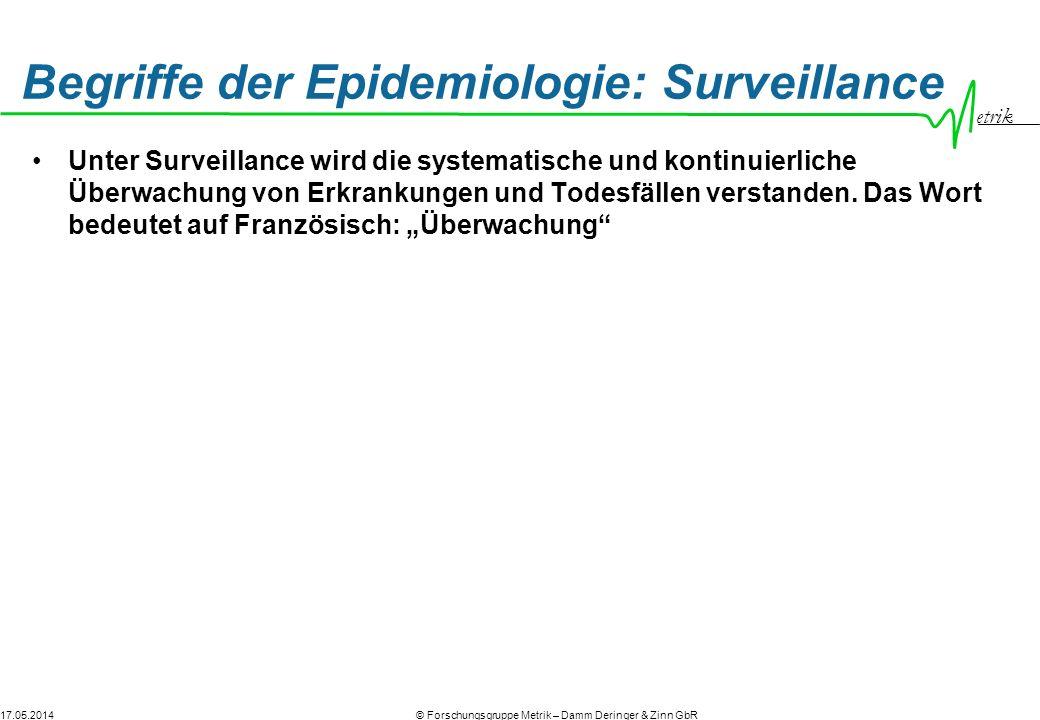 Begriffe der Epidemiologie: Surveillance