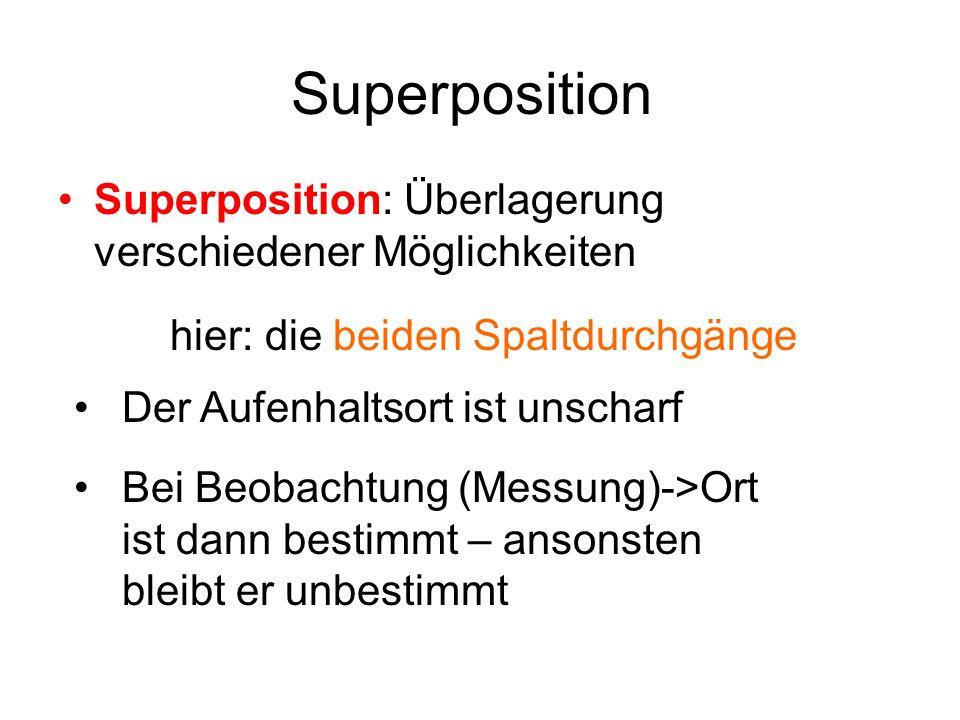 Superposition Superposition: Überlagerung verschiedener Möglichkeiten