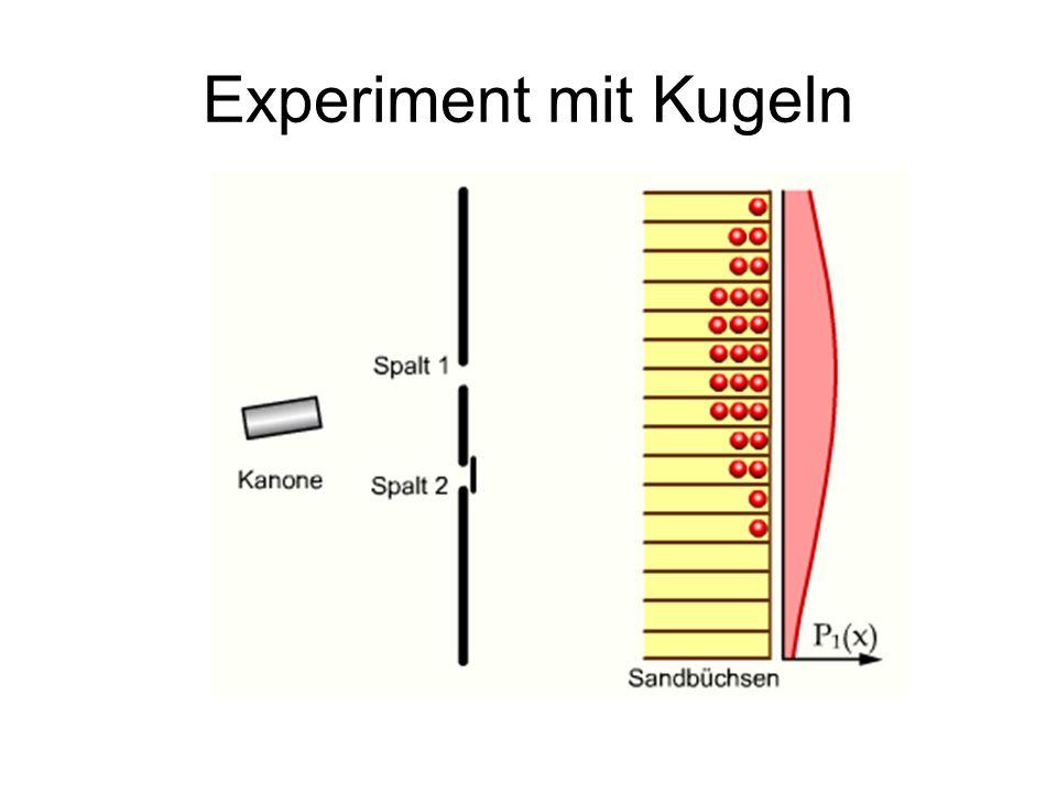 Experiment mit Kugeln