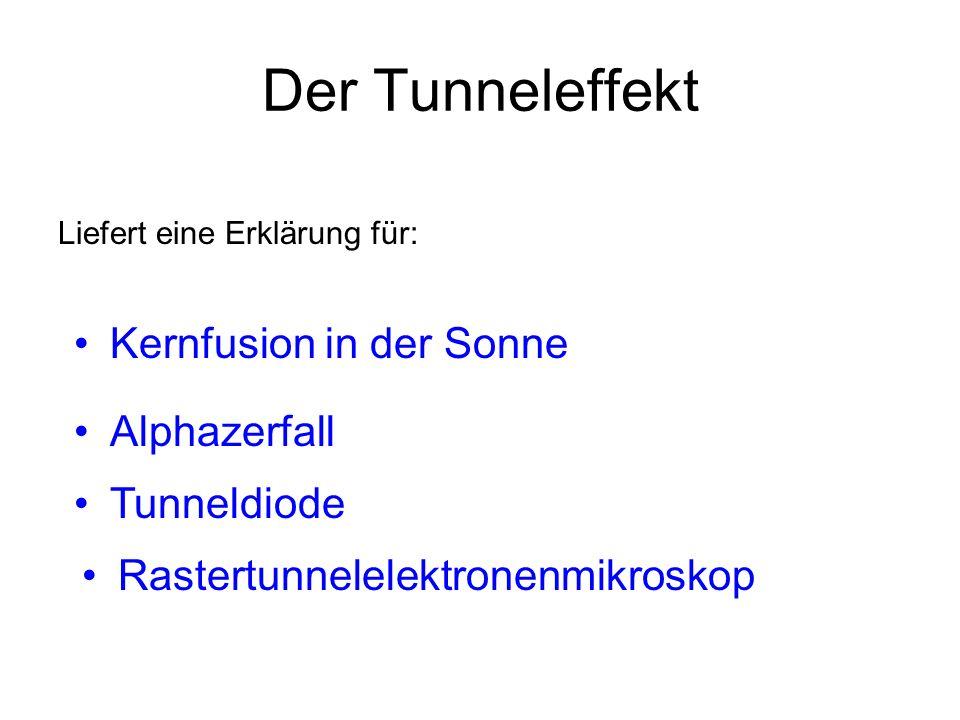 Der Tunneleffekt Kernfusion in der Sonne Alphazerfall Tunneldiode
