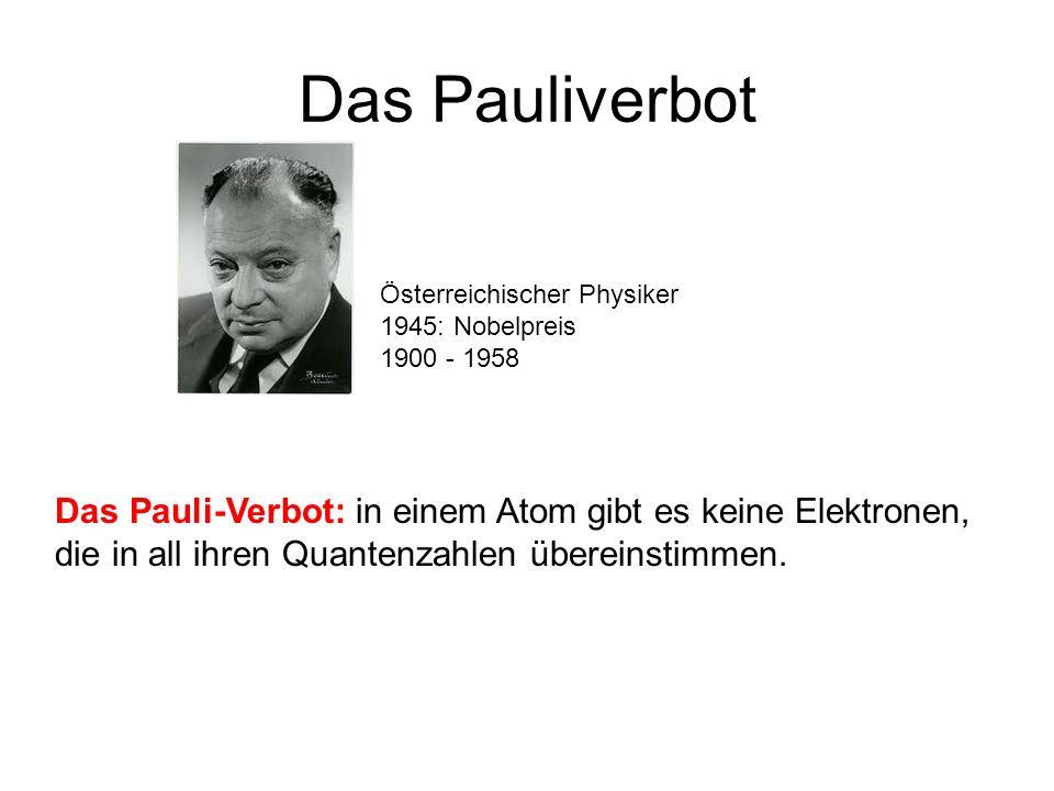 Das Pauliverbot Österreichischer Physiker. 1945: Nobelpreis. 1900 - 1958.