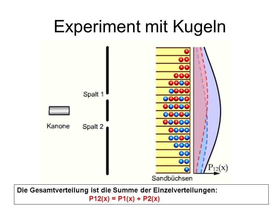 Experiment mit Kugeln Die Gesamtverteilung ist die Summe der Einzelverteilungen: P12(x) = P1(x) + P2(x)