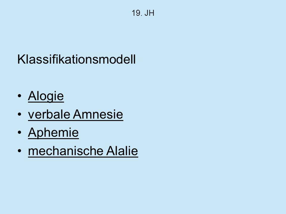 Klassifikationsmodell Alogie verbale Amnesie Aphemie
