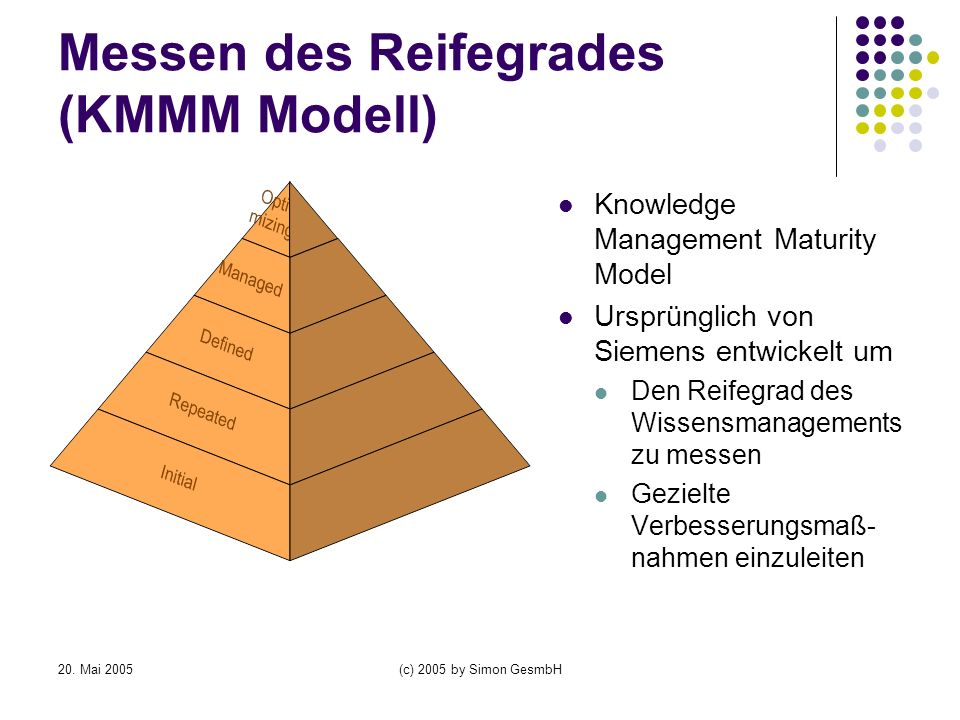 Messen des Reifegrades (KMMM Modell)