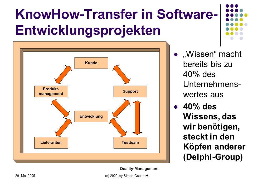 KnowHow-Transfer in Software- Entwicklungsprojekten