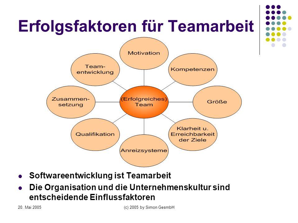 Erfolgsfaktoren für Teamarbeit