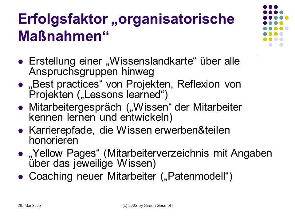 """Erfolgsfaktor """"organisatorische Maßnahmen"""