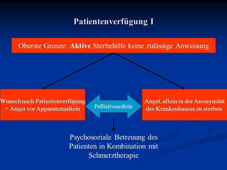 Patientenverfügung I Oberste Grenze: Aktive Sterbehilfe keine zulässige Anweisung. Wunsch nach Patientenverfügung.