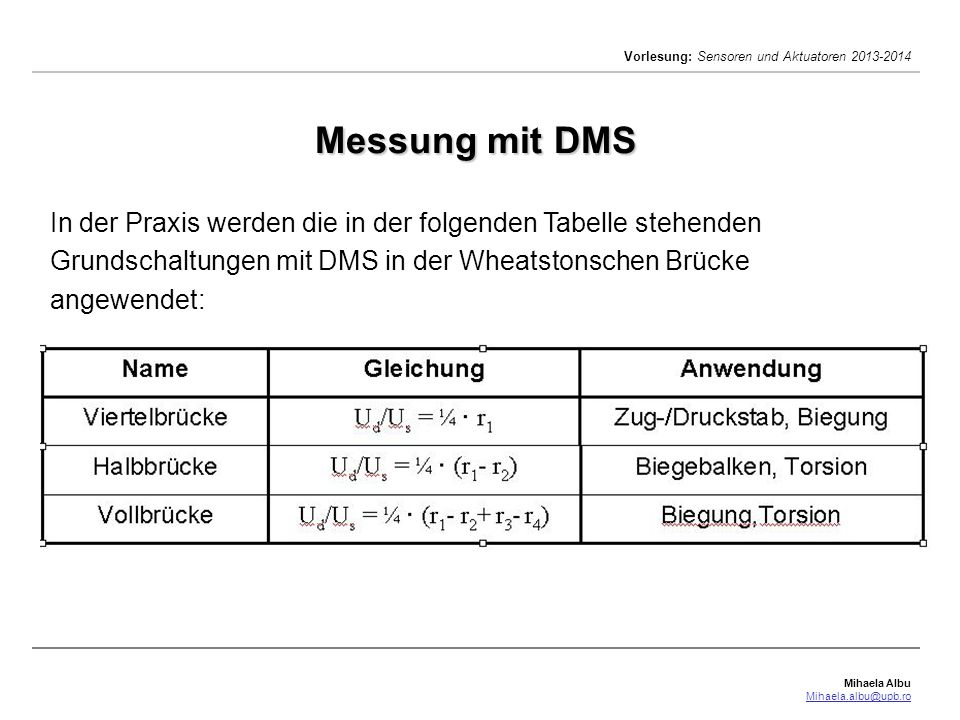 Messung mit DMS In der Praxis werden die in der folgenden Tabelle stehenden. Grundschaltungen mit DMS in der Wheatstonschen Brücke.