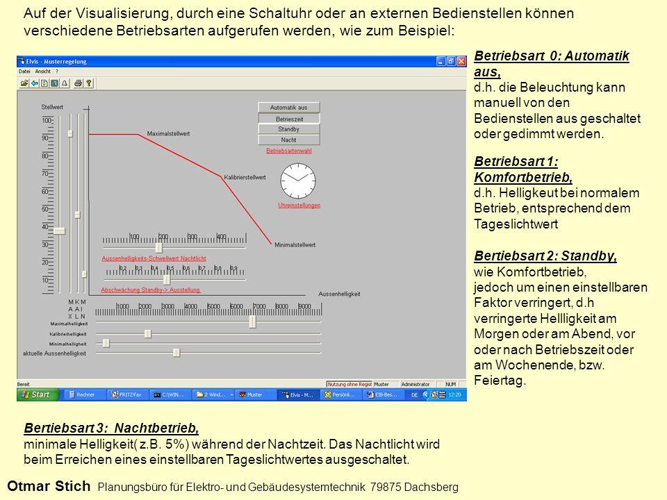 Auf der Visualisierung, durch eine Schaltuhr oder an externen Bedienstellen können verschiedene Betriebsarten aufgerufen werden, wie zum Beispiel: