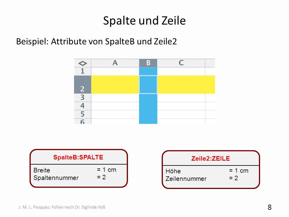 Beispiel: Attribute von SpalteB und Zeile2