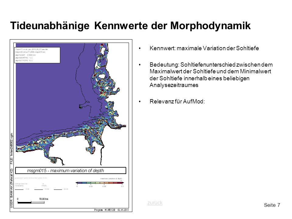 Tideunabhänige Kennwerte der Morphodynamik