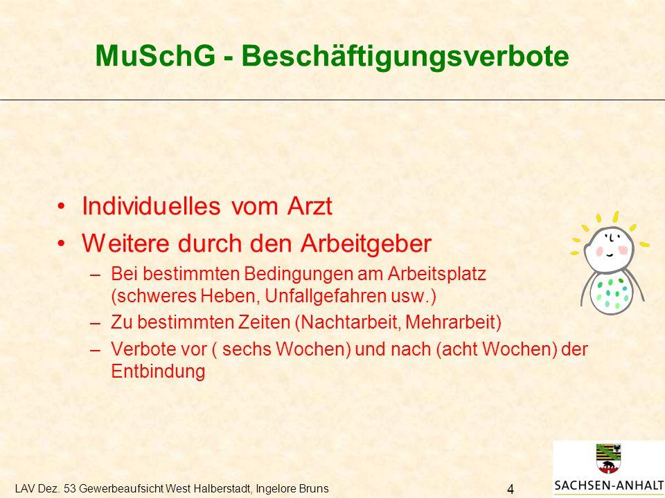 MuSchG - Beschäftigungsverbote