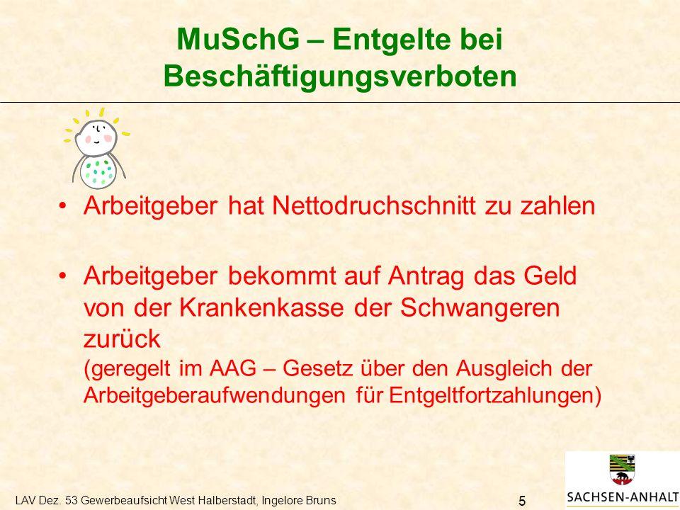 MuSchG – Entgelte bei Beschäftigungsverboten