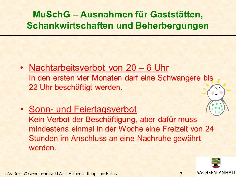 MuSchG – Ausnahmen für Gaststätten, Schankwirtschaften und Beherbergungen