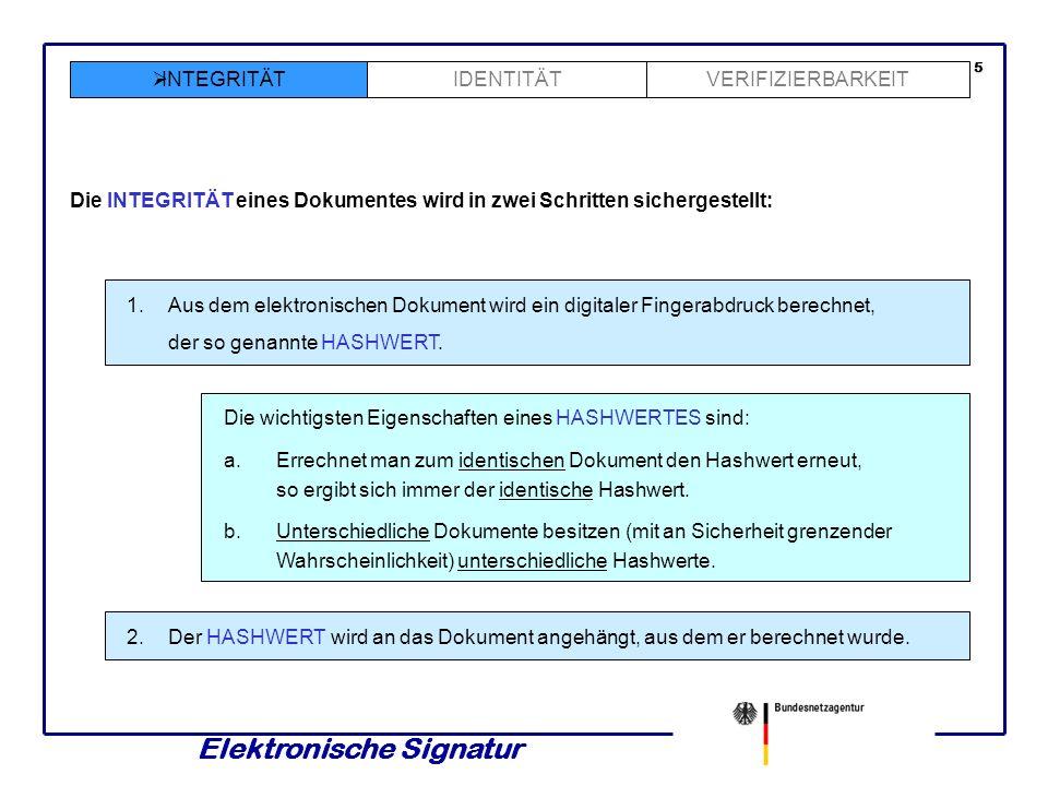 Elektronische Signatur