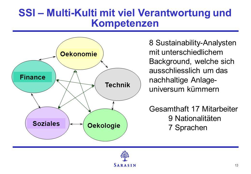 SSI – Multi-Kulti mit viel Verantwortung und Kompetenzen