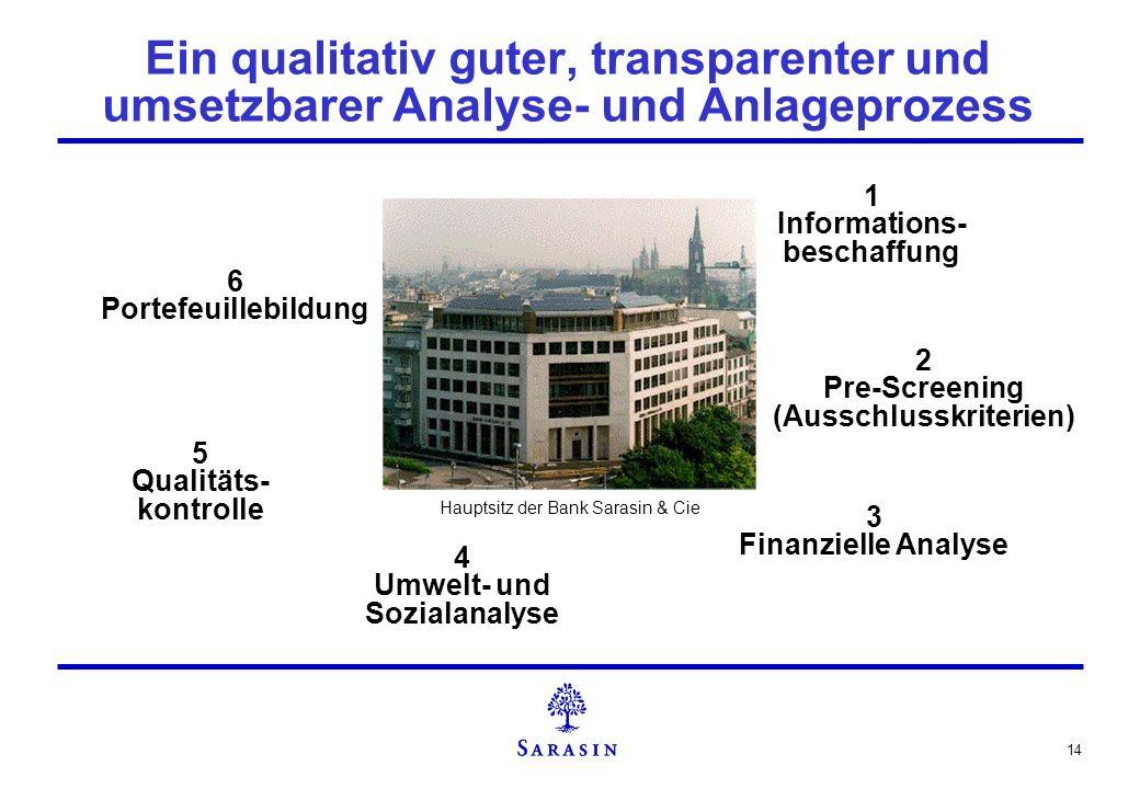 Ein qualitativ guter, transparenter und umsetzbarer Analyse- und Anlageprozess