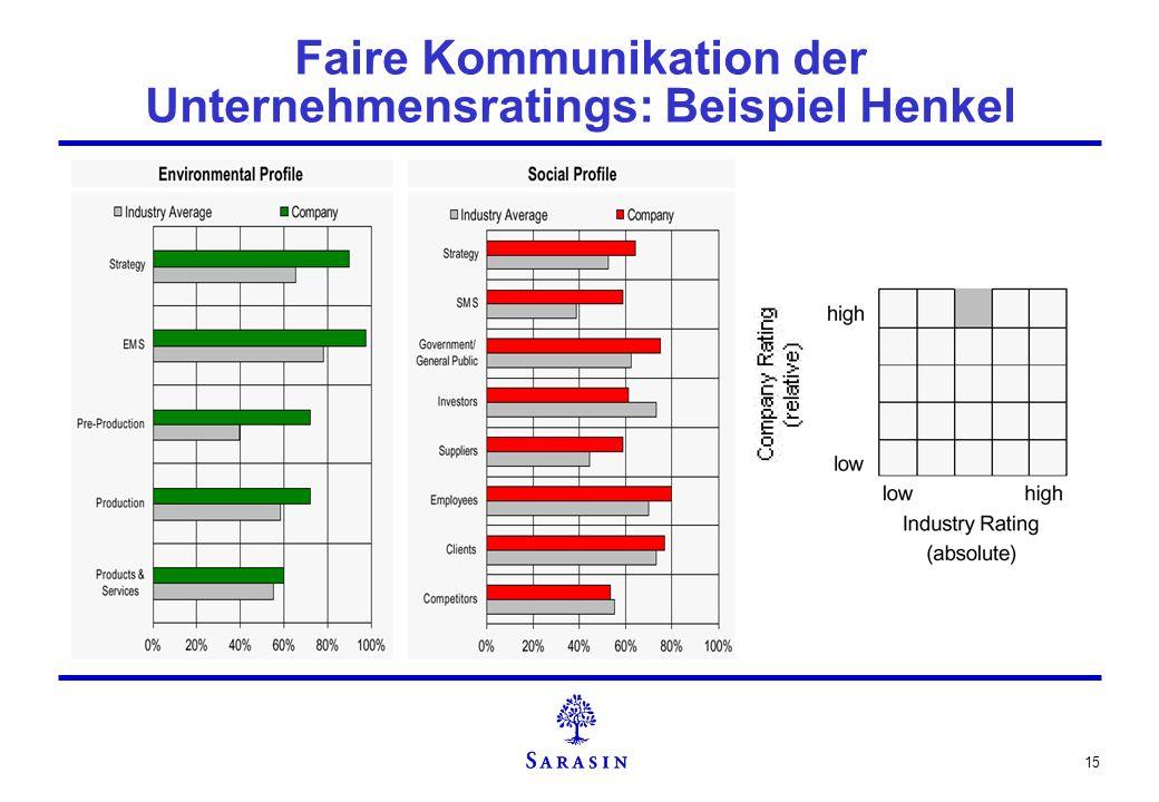 Faire Kommunikation der Unternehmensratings: Beispiel Henkel