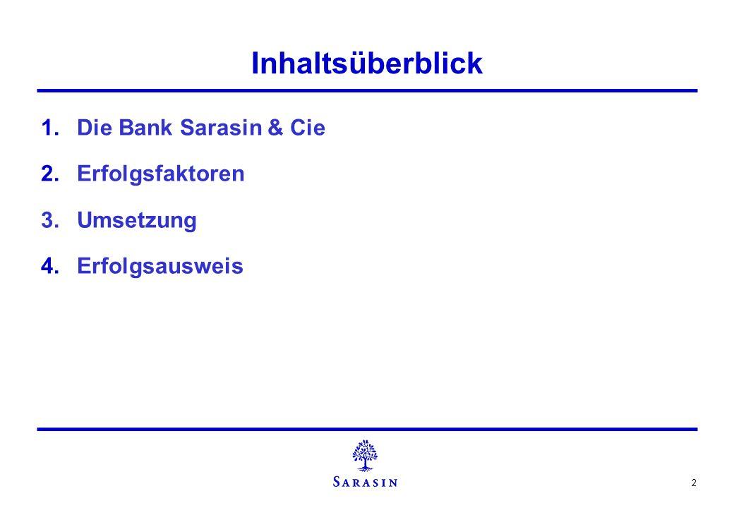 Inhaltsüberblick Die Bank Sarasin & Cie Erfolgsfaktoren 3. Umsetzung