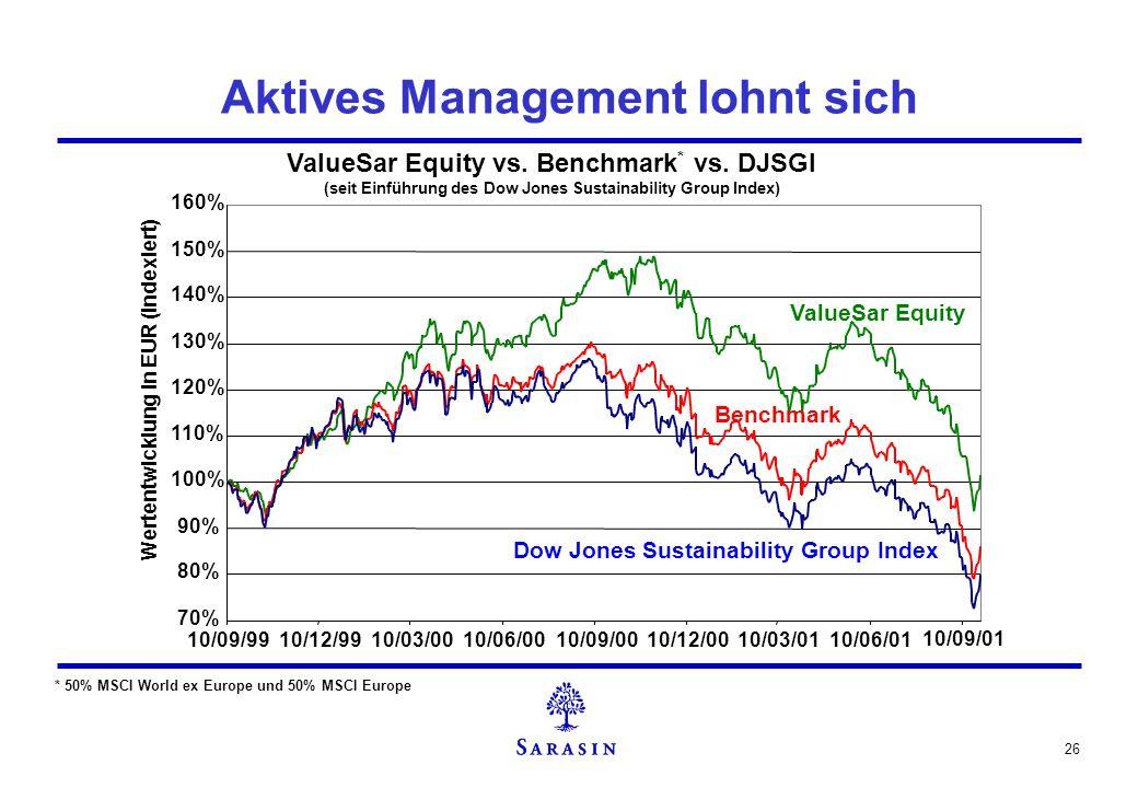 Aktives Management lohnt sich