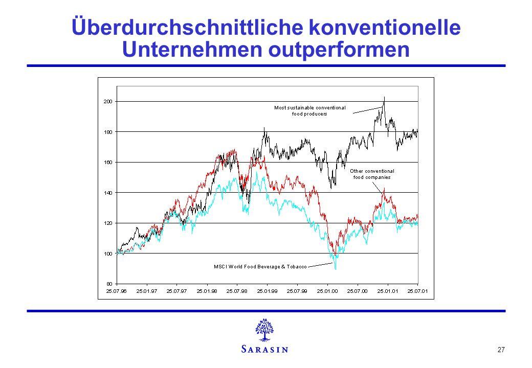 Überdurchschnittliche konventionelle Unternehmen outperformen
