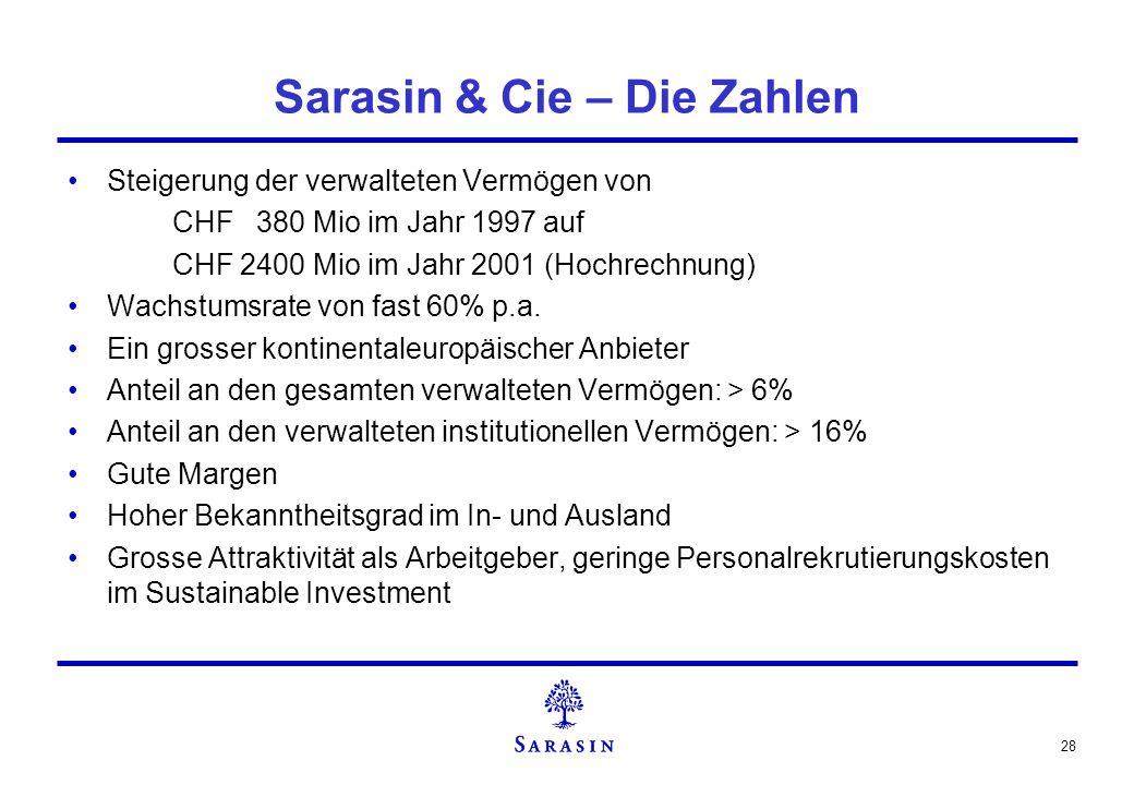 Sarasin & Cie – Die Zahlen