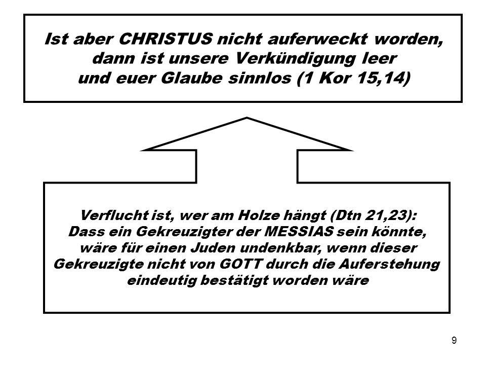 Ist aber CHRISTUS nicht auferweckt worden, dann ist unsere Verkündigung leer und euer Glaube sinnlos (1 Kor 15,14)