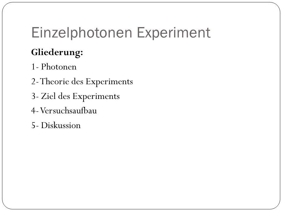 Einzelphotonen Experiment