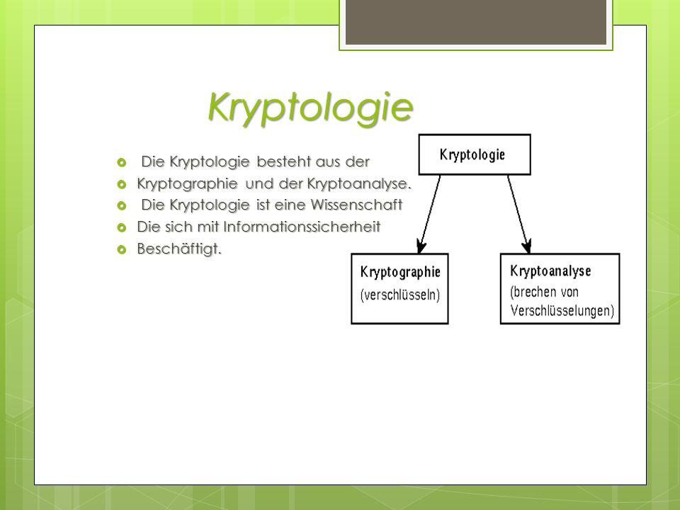 Kryptologie Die Kryptologie besteht aus der