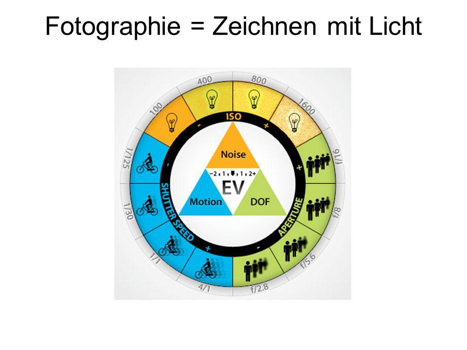 Fotographie = Zeichnen mit Licht