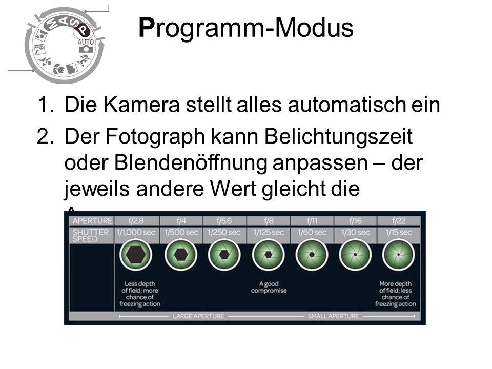 Programm-Modus Die Kamera stellt alles automatisch ein