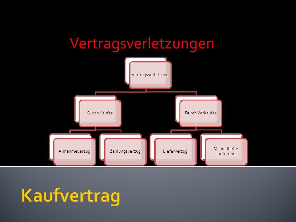 Kaufvertrag Vertragsverletzungen Vertragsverletzung Durch Käufer