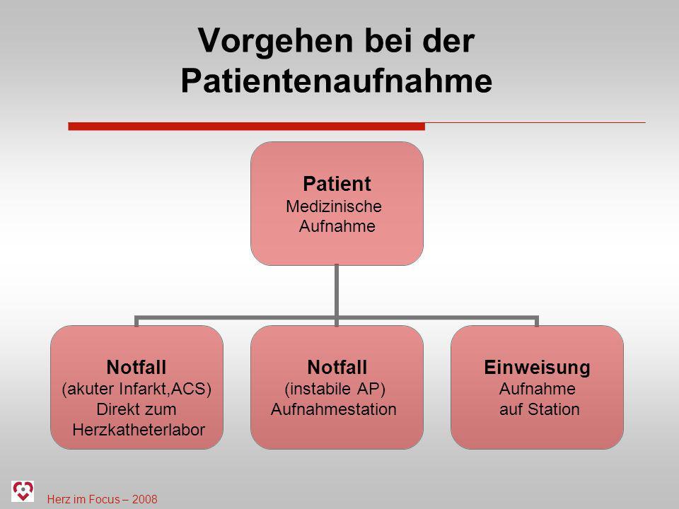 Vorgehen bei der Patientenaufnahme