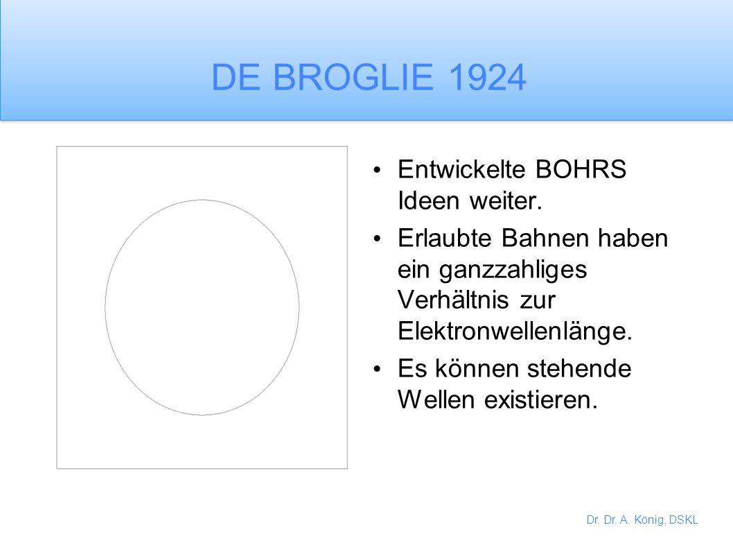 DE BROGLIE 1924 Entwickelte BOHRS Ideen weiter.