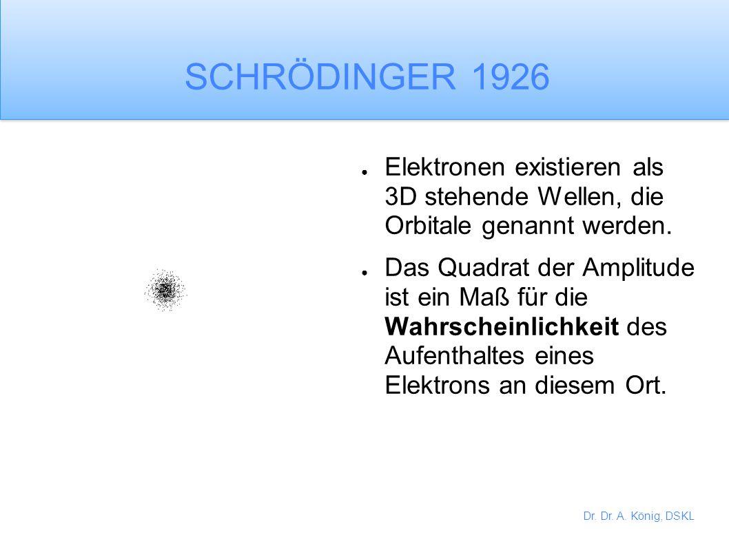 SCHRÖDINGER 1926 Elektronen existieren als 3D stehende Wellen, die Orbitale genannt werden.