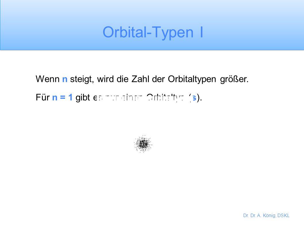 Orbital-Typen I Wenn n steigt, wird die Zahl der Orbitaltypen größer.
