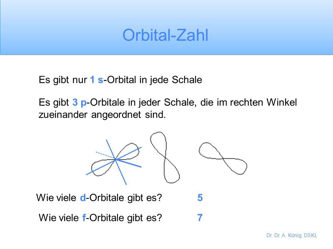 Orbital-Zahl Es gibt nur 1 s-Orbital in jede Schale