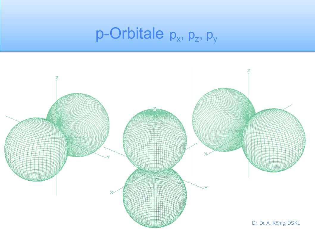 p-Orbitale px, pz, py