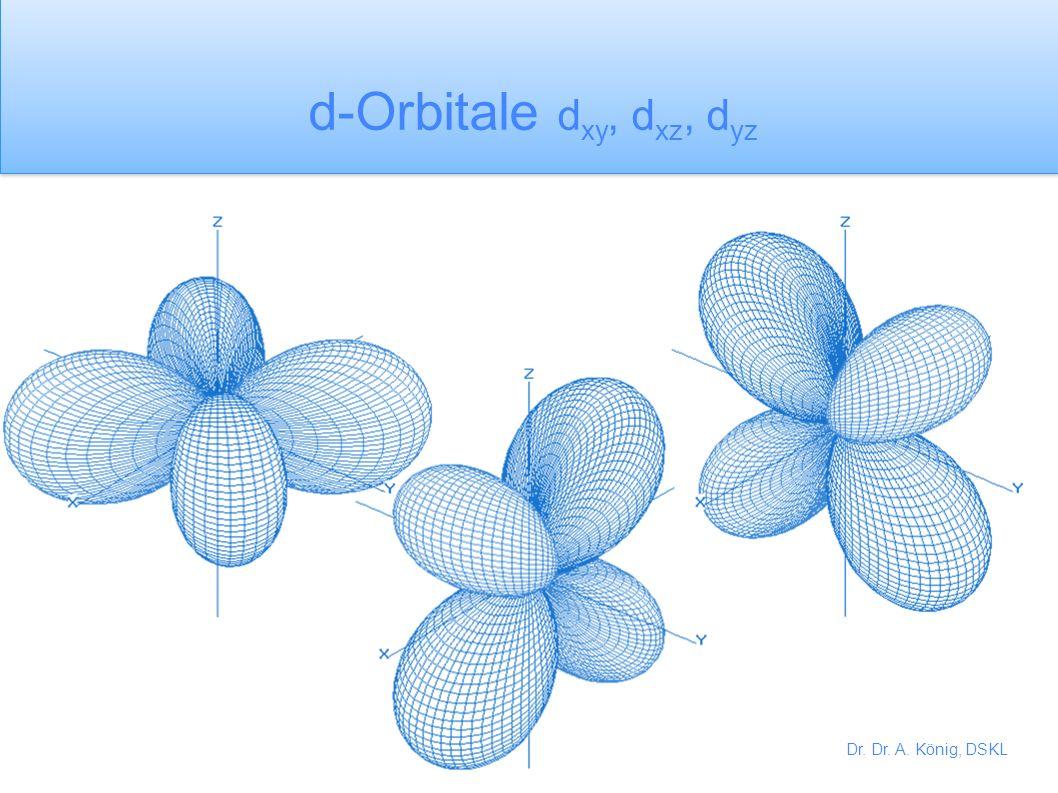 d-Orbitale dxy, dxz, dyz