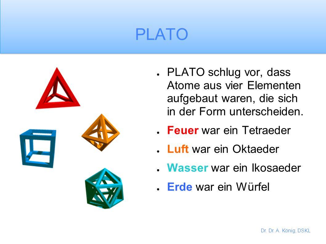 PLATO PLATO schlug vor, dass Atome aus vier Elementen aufgebaut waren, die sich in der Form unterscheiden.