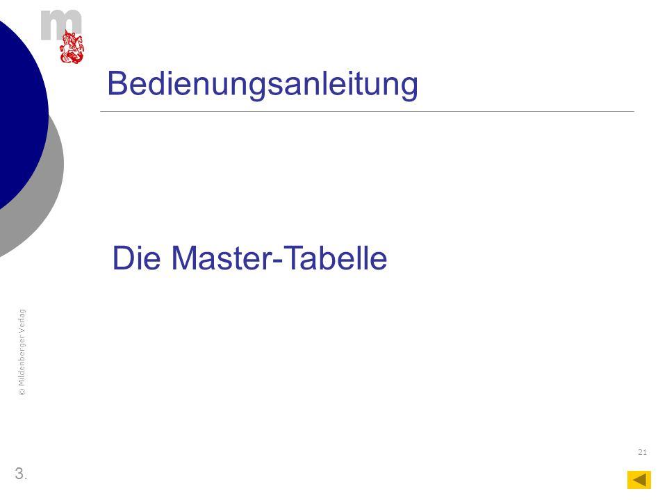 Bedienungsanleitung Die Master-Tabelle 3.
